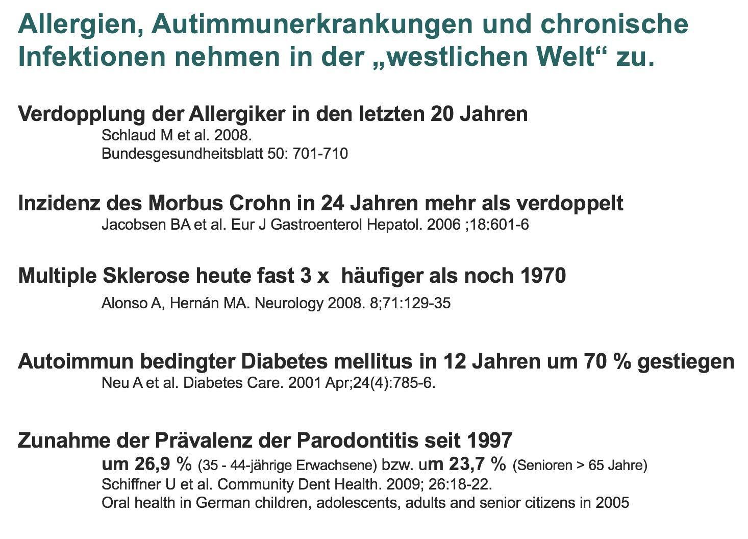 Zahnarzt in St.Gallen Allergien, Autoimmunerkrankungen und chronische Infektionen